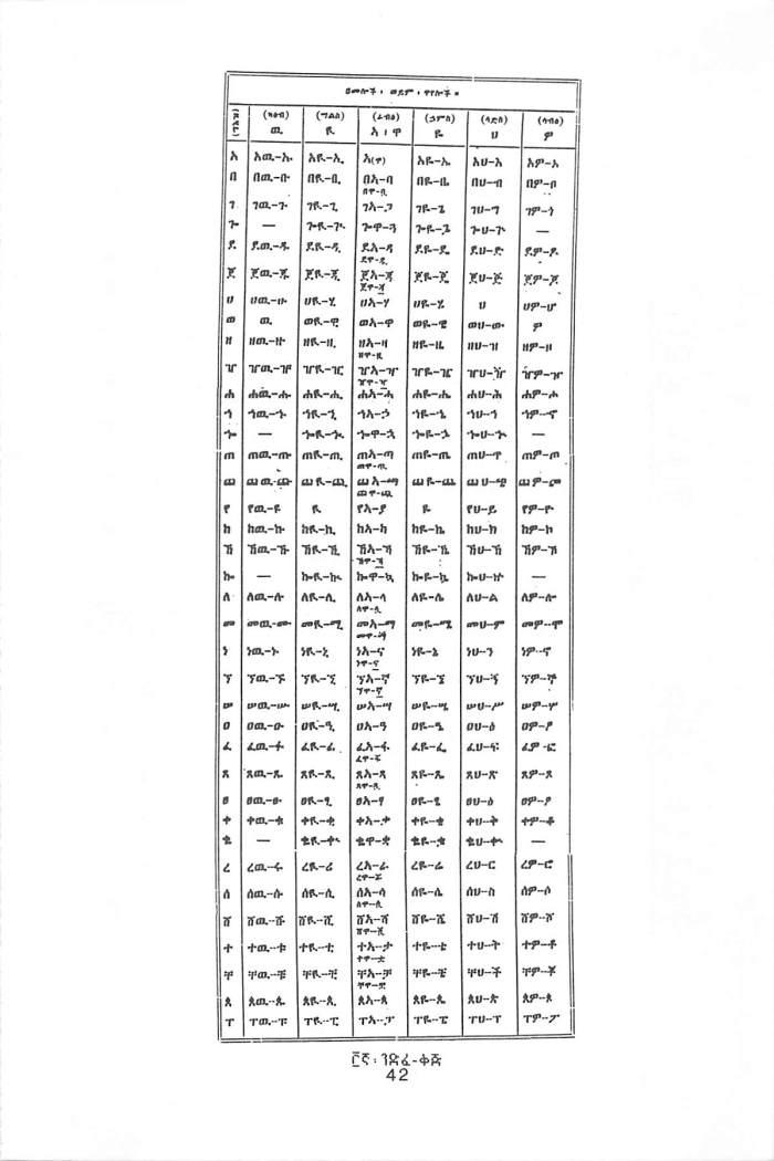 YeFidel GetseBereket - TekleMaryam Haile_Page_11